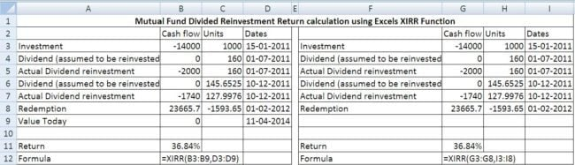 How to calculate returns from Dividend Mutual Funds?