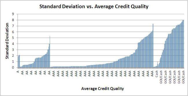 debt-mutal-fund-risk-reward-4