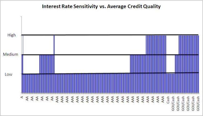 debt-mutal-fund-risk-reward-5