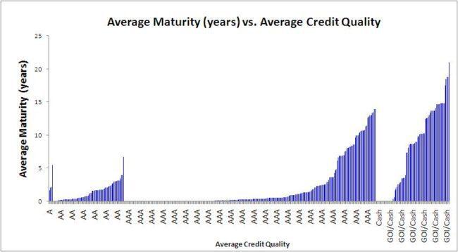 debt-mutal-fund-risk-reward-6