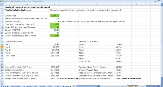 Valuation with price multiple model