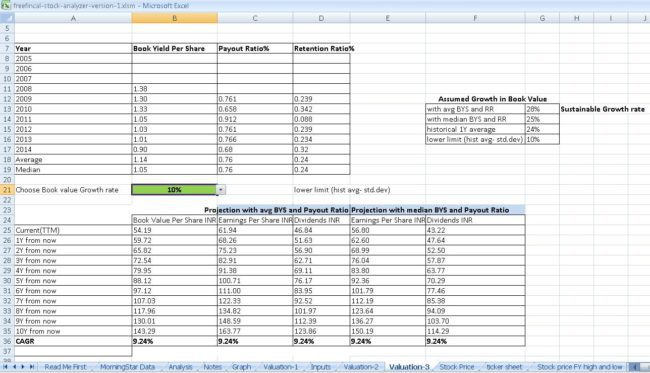 warren buffett method of stock valuation download free spreadsheet. Black Bedroom Furniture Sets. Home Design Ideas