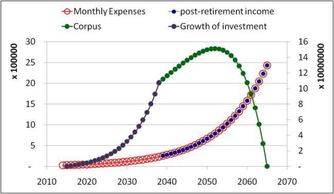 Retirement-planning-7