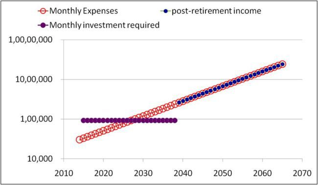 Retirement-planning-8