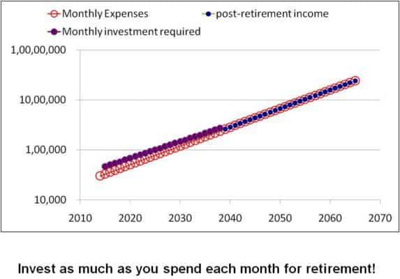 Retirement-planning-9