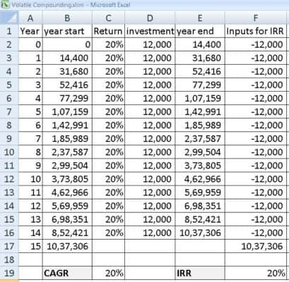 How to calculate maturity value of recurring deposit