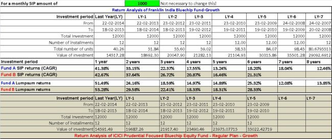 year-on-year-mutual-fund-analysis-2
