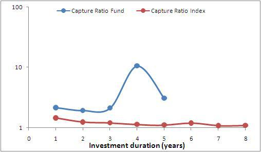 Edelweiss-abolsute-return-fund-3