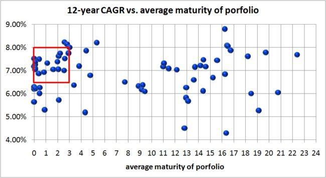 debt-fund-standard-deviation-4