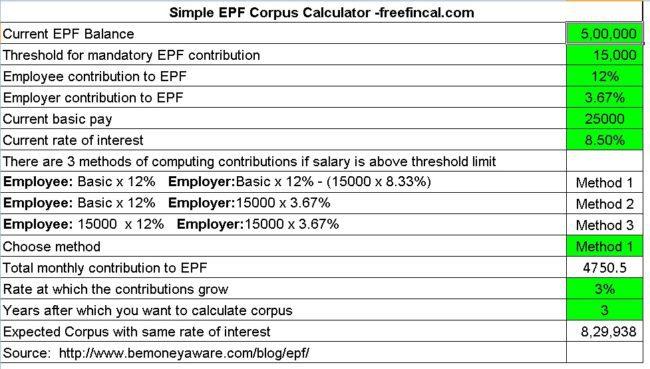 EPF-corpus-calculator