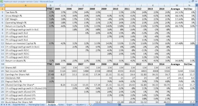 Excel-stock-analysis-spreadsheet-2