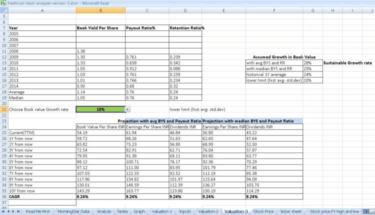 Excel-stock-analysis-spreadsheet-5