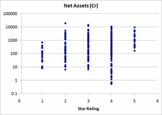 how-many-stocks-mutual-fund-1