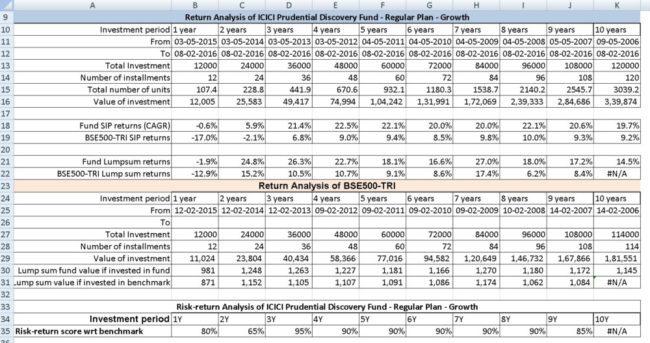 risk-return-analysis-2016-a