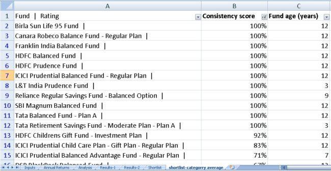Balanced-funds-CA