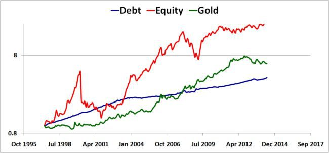 gold-asset-allocation-4