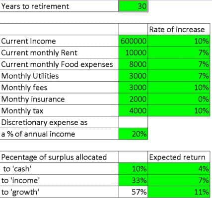 Strategic-personal-finance-inputs