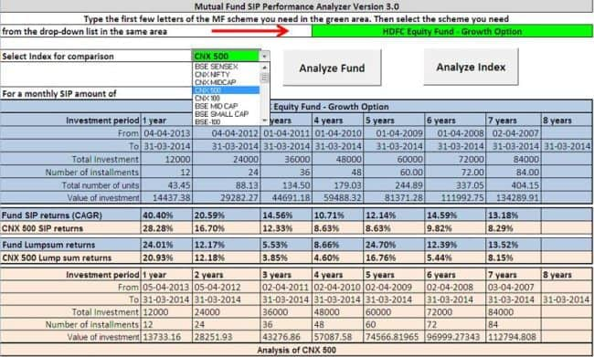 SIP-analyser