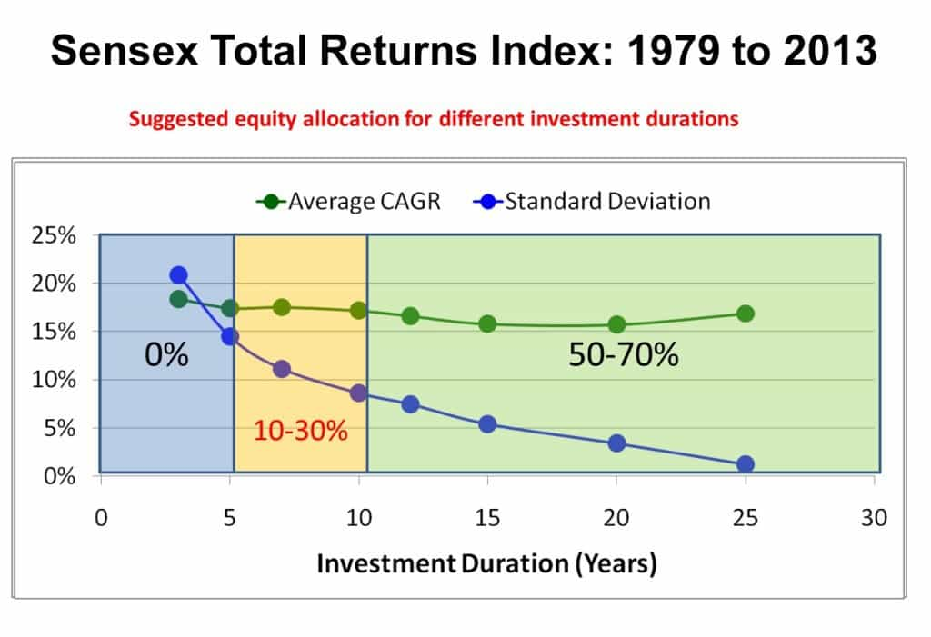 equity-investing-5