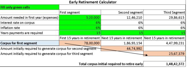 Early-retirement-calculator-India