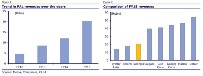 India-FMCG-stocks-2