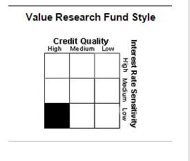 Value-research-fund-selector-6