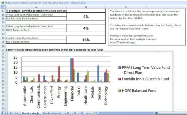Mutual Fund Portfolio Comparison Tool