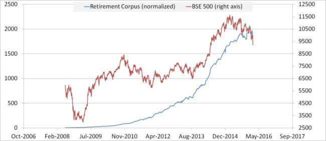 my-mutual-fund-portfolio-1