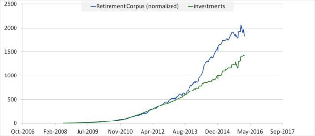 my-mutual-fund-portfolio-2