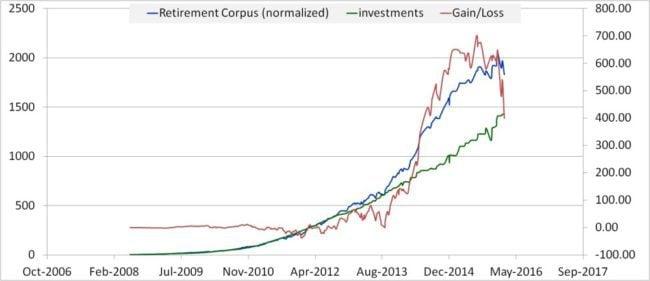 my-mutual-fund-portfolio-3
