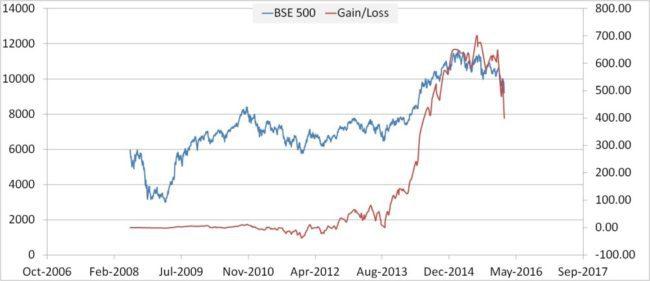 my-mutual-fund-portfolio-4