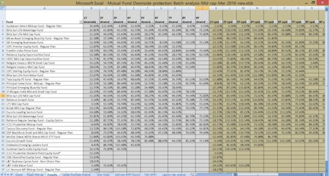 Mutual-fund-upside-downside-calculator-3