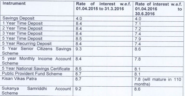 fixed-income-rates-N2