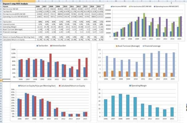 dupon-analysis-Bharti-Airtel