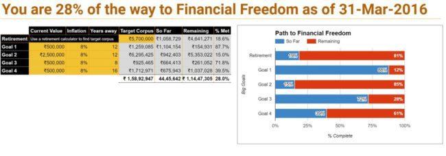 financial-freedom-dashboard-1