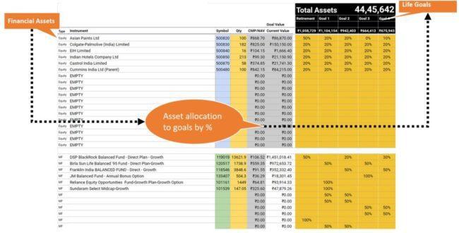 financial-freedom-dashboard-4