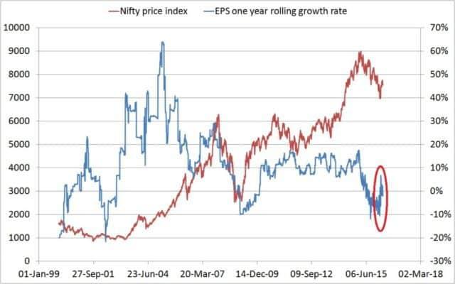nifty-charts-5