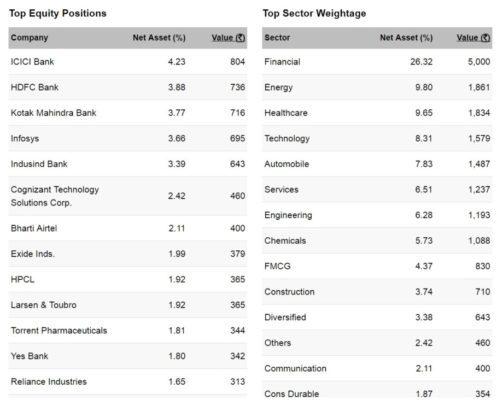 portfolio-diversification-2