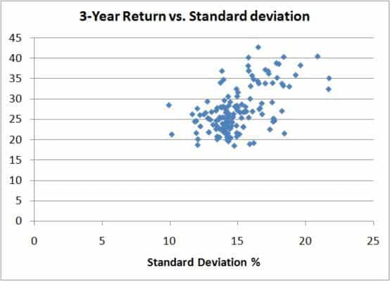 risk-vs-reward-star-ratings-10