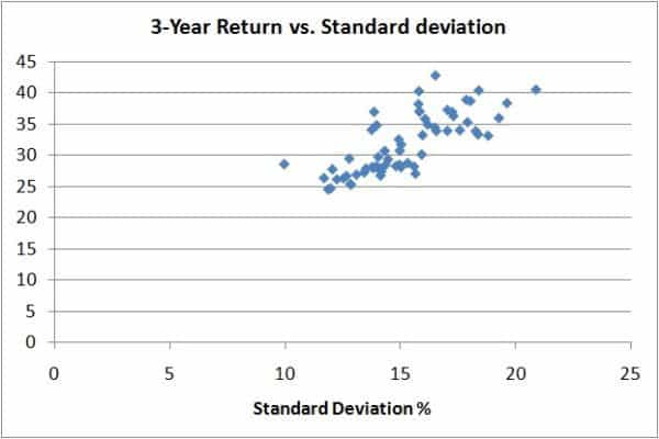 risk-vs-reward-star-ratings-12