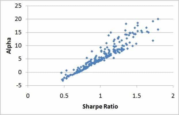 risk-vs-reward-star-ratings-3
