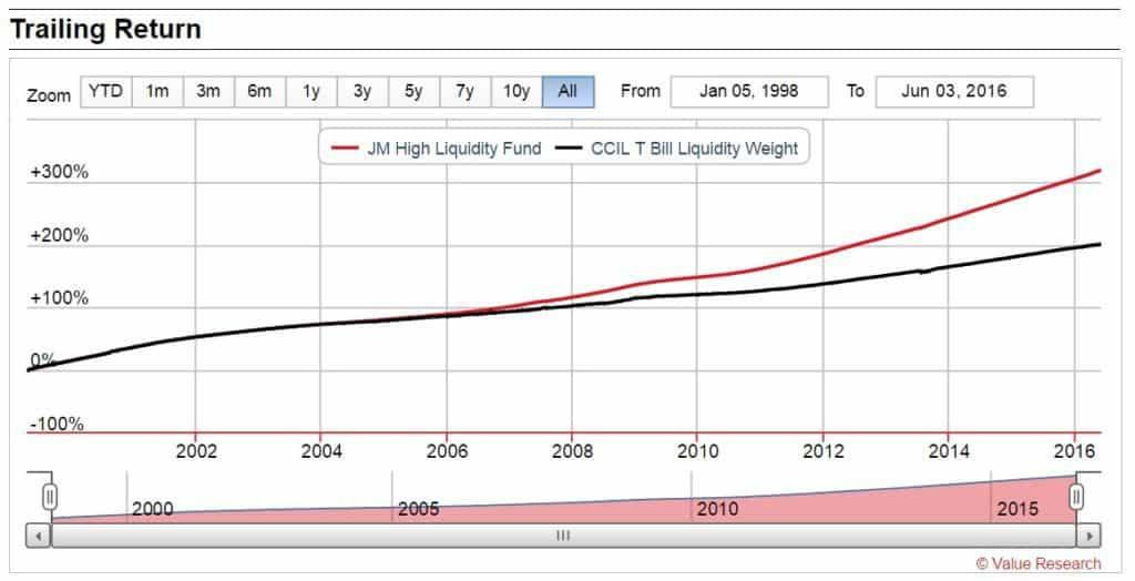 equity-returns-1