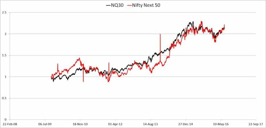 nifty-strategic-index-4