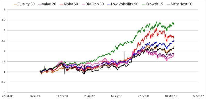 nifty-strategic-index-7