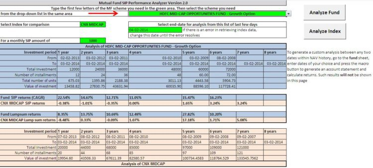 SIP Mutual fund returns analyzer