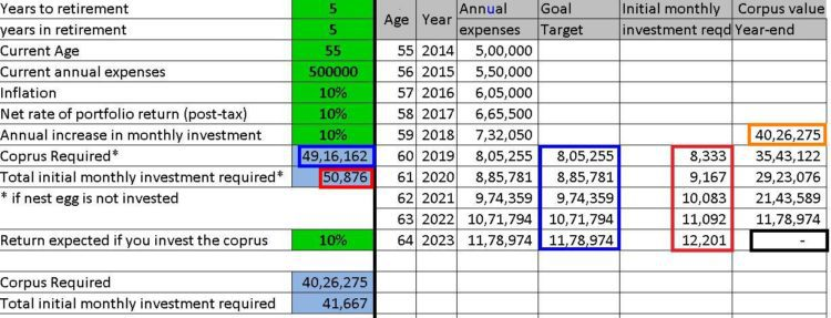how-retirement-calculators-work