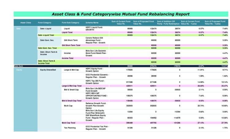 MF Rebalancing Report