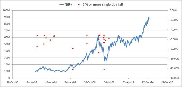 nifty-fall-1