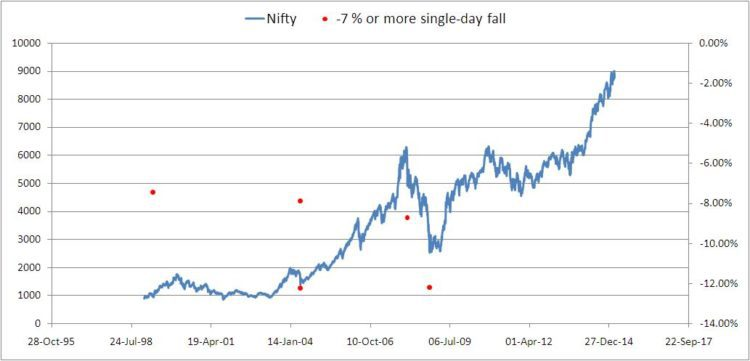 nifty-fall2