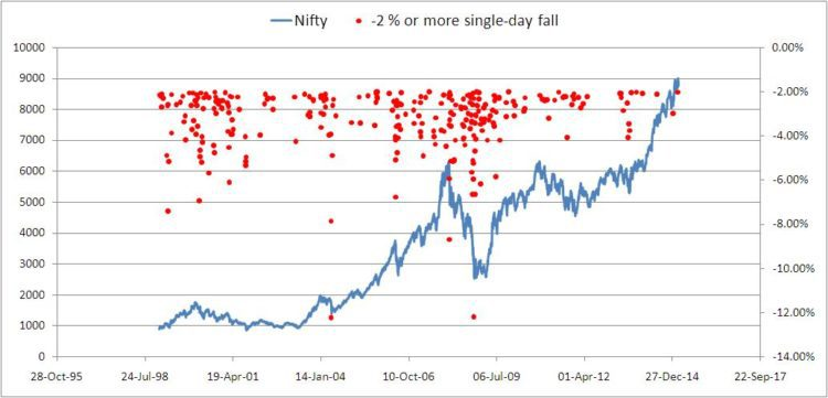 nifty-fall3